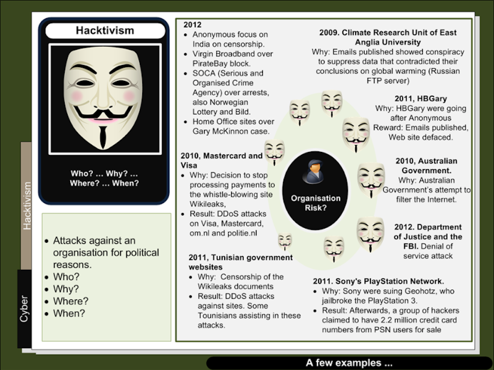 Hacktivism, where cybercriminals can also be freedom fighters. Bill  Buchanan, Author provided
