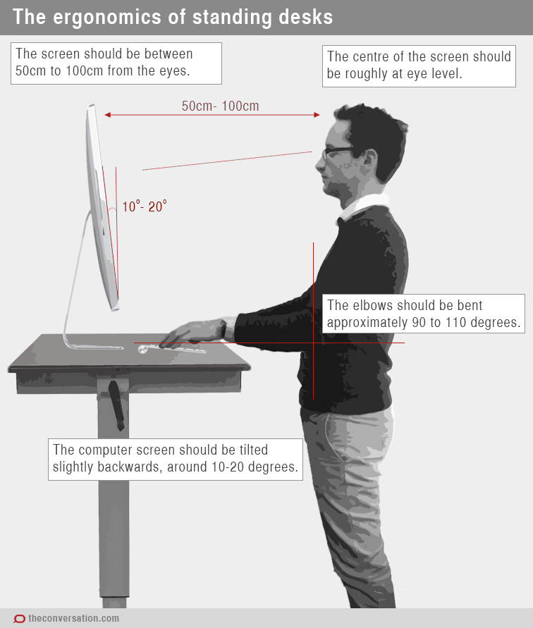 Health Check The Low Down On Standing Desks