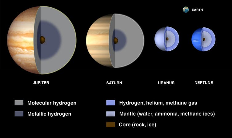 How did Jupiter and Saturn form? The answer may lie with the
