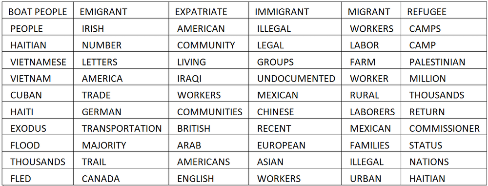 synonyms for refugee