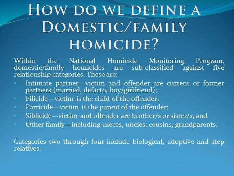 an overview of the family violence as the main domestic issue Domestic violence survivors at work: how perpetrators impact employment october 2005 a joint research project conducted by maine department of labor & family.